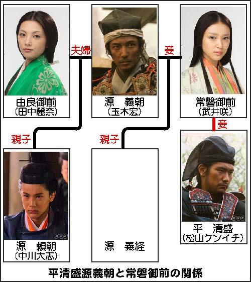 今津いまむかし物語-西宮流 兵庫...